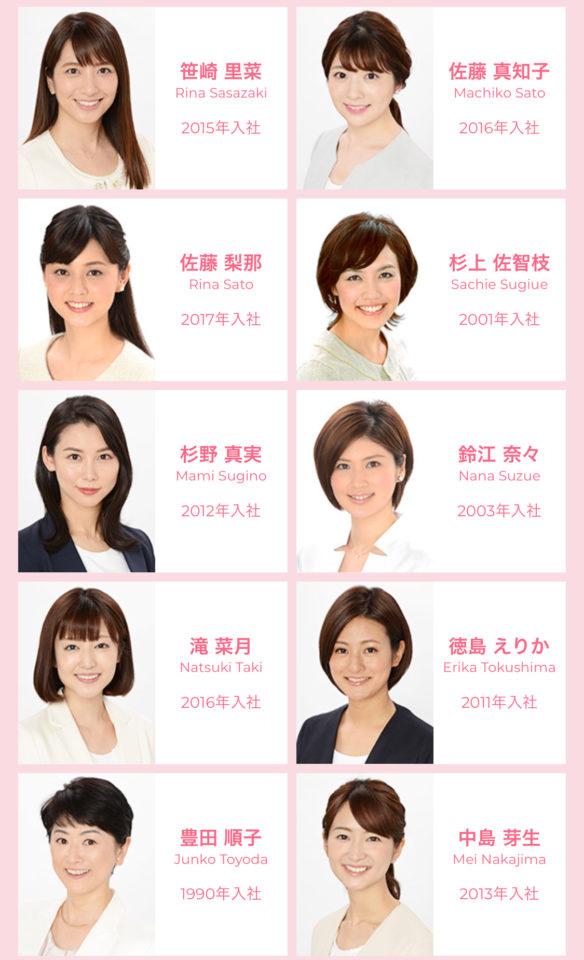 日本 テレビ アナウンサー 一覧 日本テレビのアナウンサー一覧 - 日本テレビのアナウンサー一覧の概要