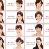 日本テレビ女子アナ一覧表!新人とフリーや歴代!元ホステスを調査