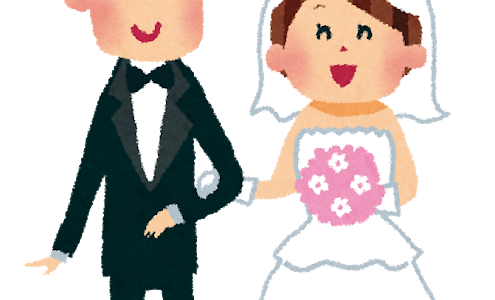 菊池梨沙の悪阻終了ツイート画像が可愛い!結婚指輪のブランドは?